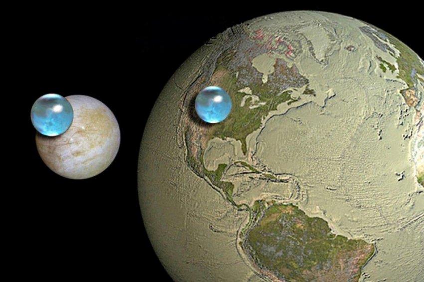 Мировая война за пресную воду на Земле