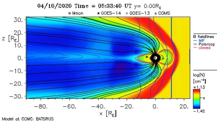 Несколько дней назад на некоторое время исчезло магнитное поле Земли