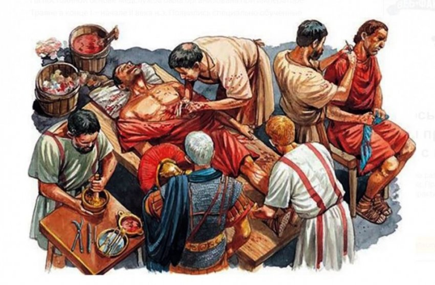Военно-полевая медицина: С древности и до наших денй