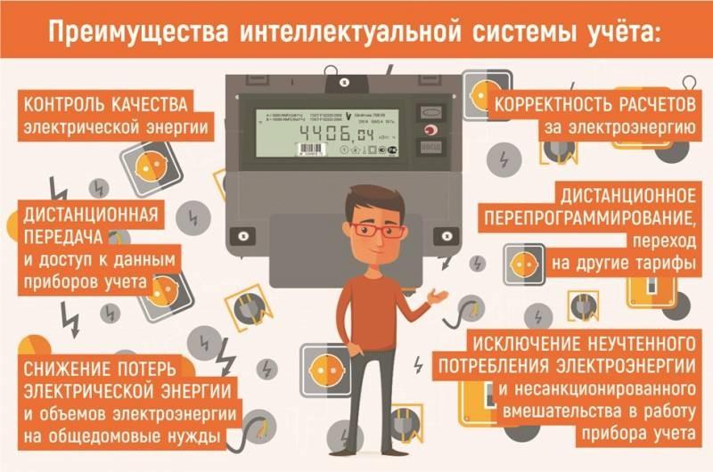 Квартирные электросчётчики в Москве: правда ли, что они все подлежат срочной замене