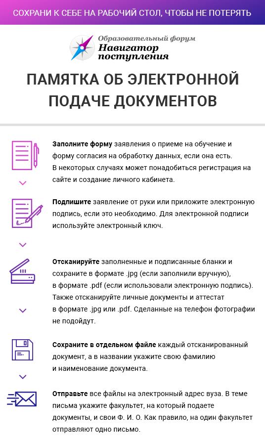 Как можно подать документы в вуз онлайн в 2021 году в России