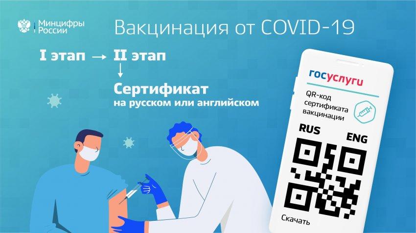 QR-код о вакцинации от COVID-19 даст москвичам «зеленый свет» на посещение баров и ресторанов