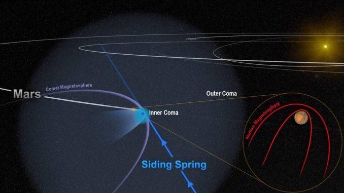 Красная планета: ТОП-10 открытий и загадок Марса